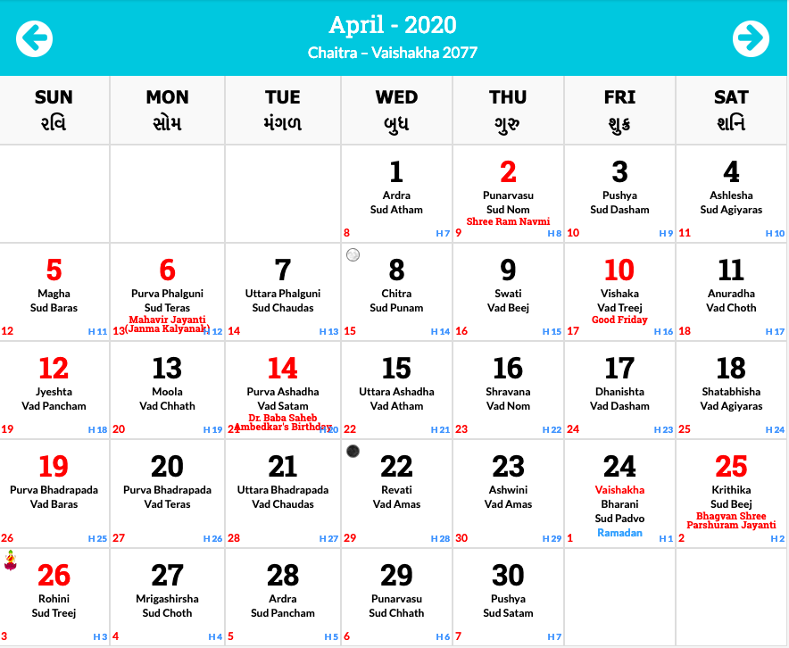 April 2020 Hindu Calendar